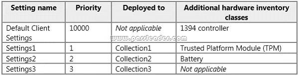 passleader-70-243-dumps-1192
