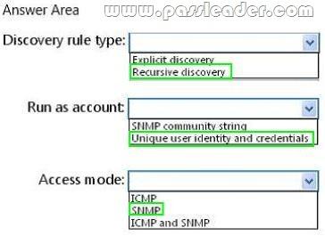 passleader-70-246-dumps-1142
