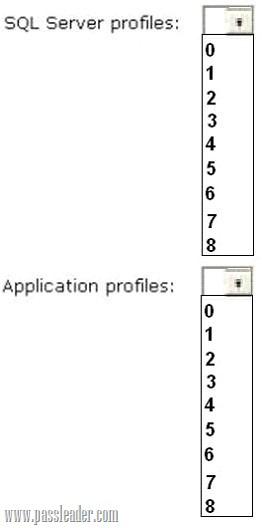 passleader-70-247-dumps-1071