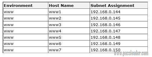 passleader-70-247-dumps-1882