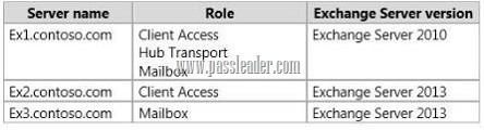 passleader-70-341-dumps-1341