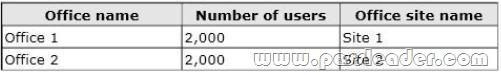 passleader-70-341-dumps-761