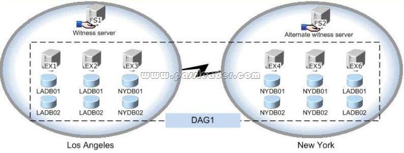 passleader-70-342-dumps-1101