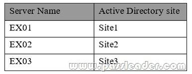 passleader-70-345-dumps-441