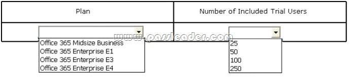 passleader-70-346-dumps-691