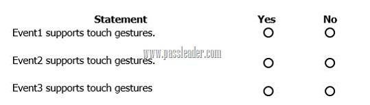 passleader-70-354-dumps-331