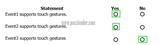 passleader-70-354-dumps-332