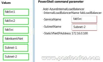 passleader-70-534-dumps-1374