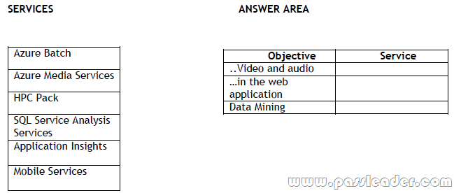 operating system questions and answers pdf free download