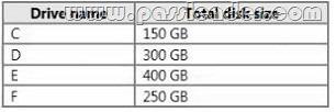 passleader-70-696-dumps-03