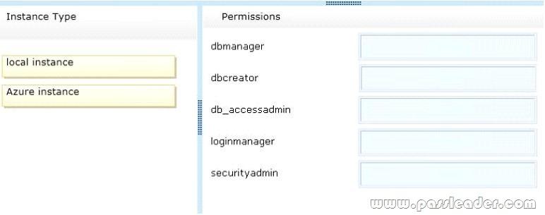 passleader-70-462-dumps-1061