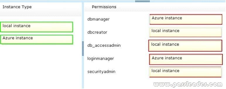 passleader-70-462-dumps-1062