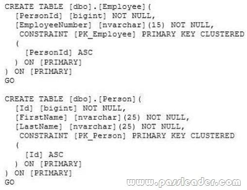 passleader-70-462-dumps-1781