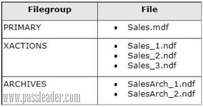 passleader-70-462-dumps-321