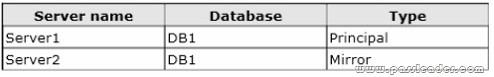 passleader-70-464-dumps-1341