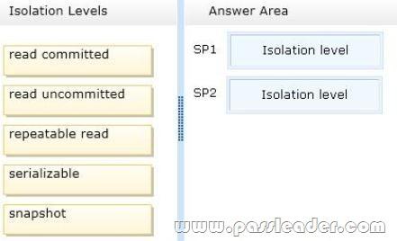 passleader-70-464-dumps-331