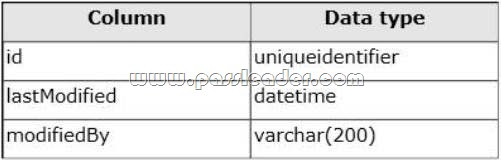 passleader-70-465-dumps-02