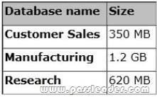 passleader-70-467-dumps-01