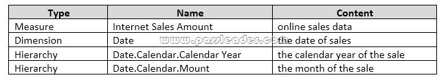 passleader-70-768-dumps-271