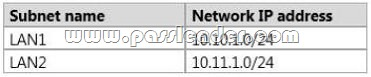 passleader-70-410-dumps-1441