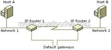 passleader-70-410-dumps-1594