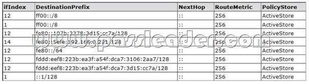 passleader-70-410-dumps-2701