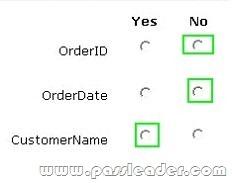 passleader-70-483-dumps-1544