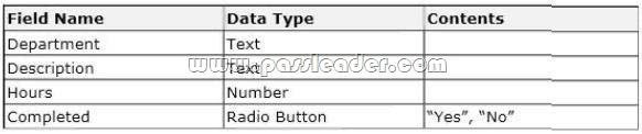 passleader-70-488-dumps-02