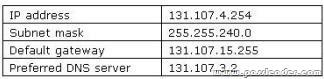 passleader-70-685-dumps-71