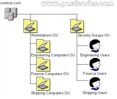 passleader-70-686-dumps-251