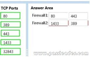 passleader-70-331-dumps-1463