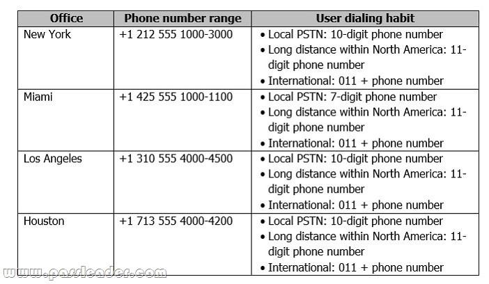 passleader-70-333-dumps-03