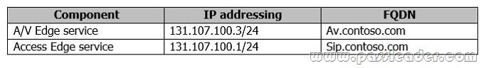 passleader-70-333-dumps-04
