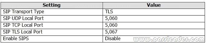 passleader-70-333-dumps-391
