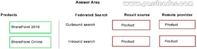 passleader-70-339-dumps-401