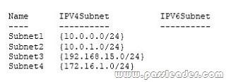 passleader-70-741-dumps-312