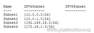 passleader-70-741-dumps-342