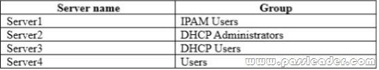 passleader-70-743-dumps-201