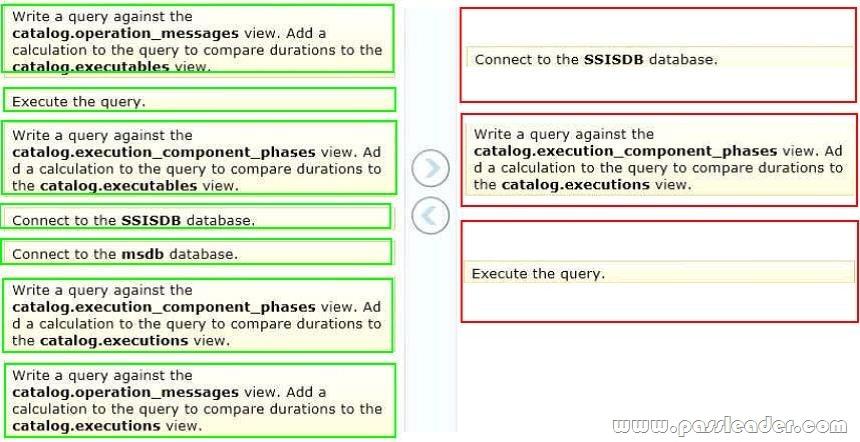 exam ref 70 767 pdf