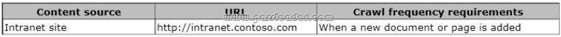 passleader-nse4-dumps-451