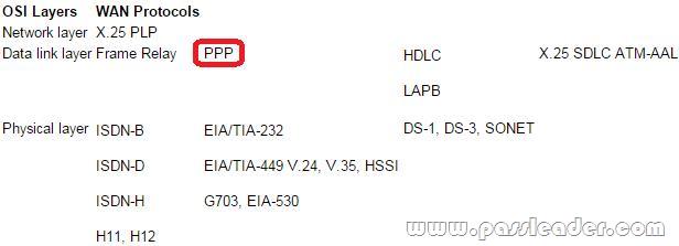 passleader-98-366-dumps-1581