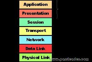 passleader-98-366-dumps-293