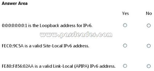 passleader-98-366-dumps-591