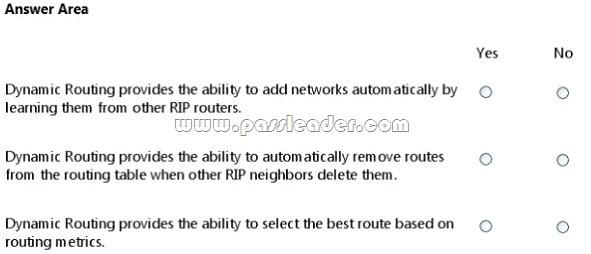 passleader-98-366-dumps-681