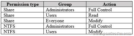passleader-70-698-dumps-1551