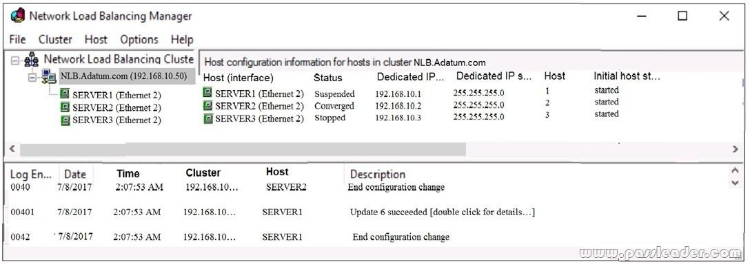 passleader-70-740-dumps-2821