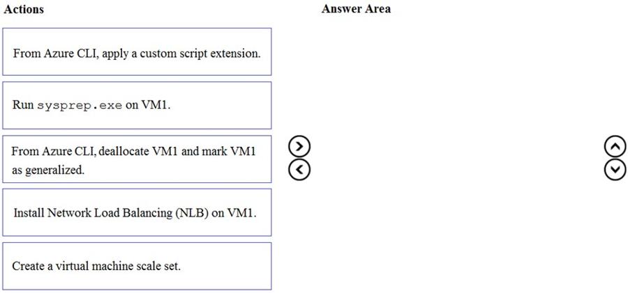 AZ-300-Exam-Questions-3081