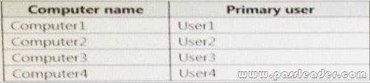 passleader-70-698-dumps-272
