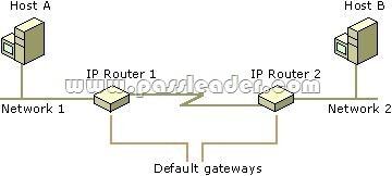 passleader-70-410-dumps-1623