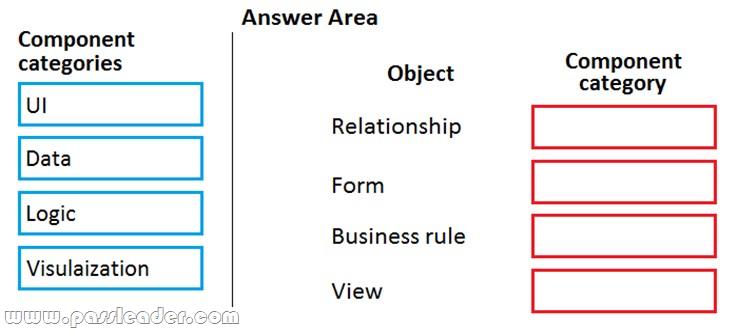 PL-900-Exam-Questions-901